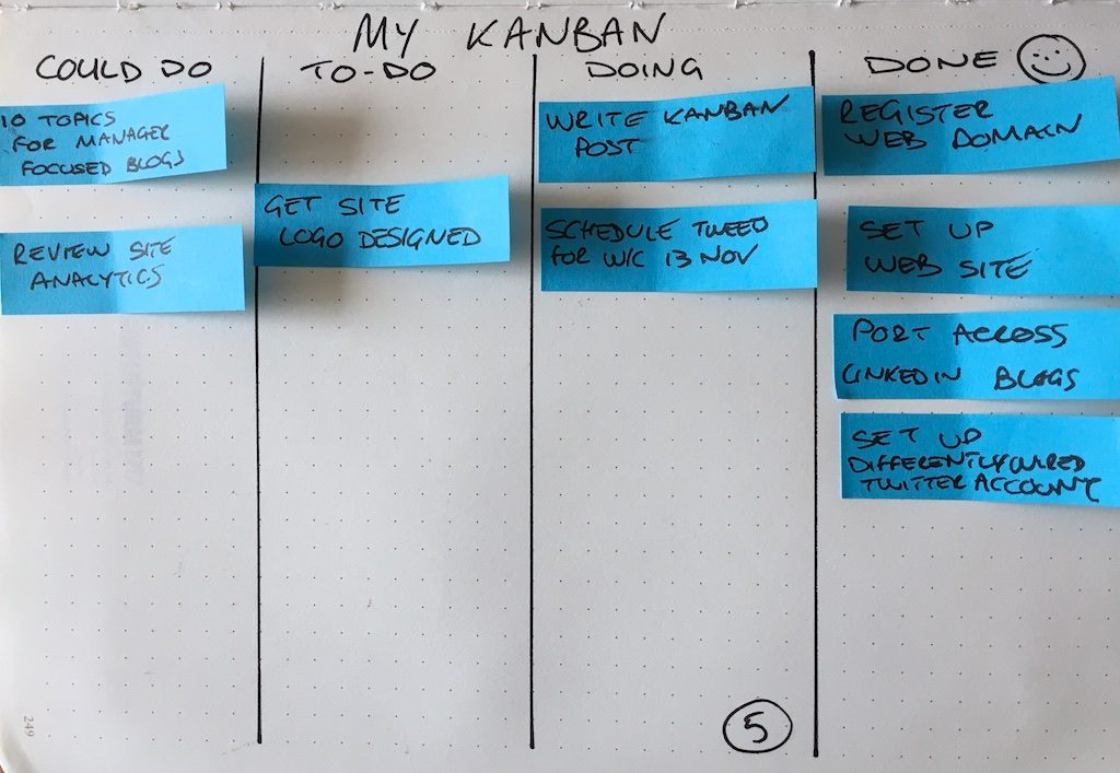 an example of a simple kanban board in a notebook