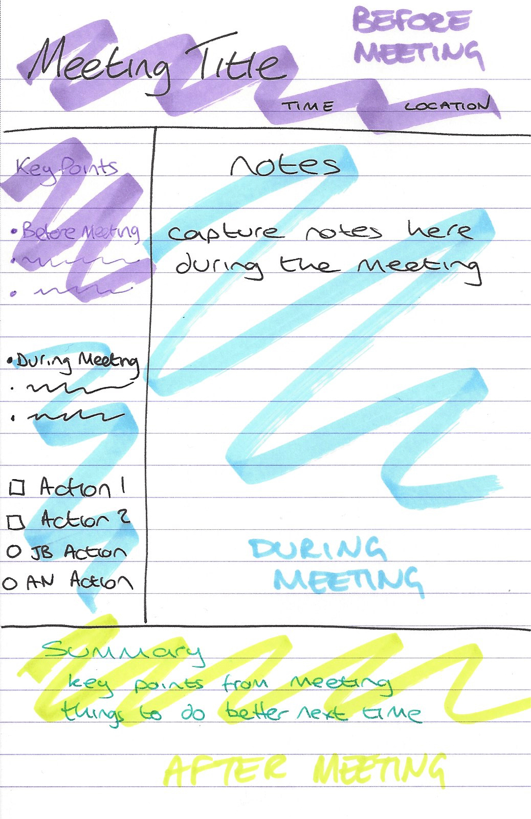 how to take effective meeting notes