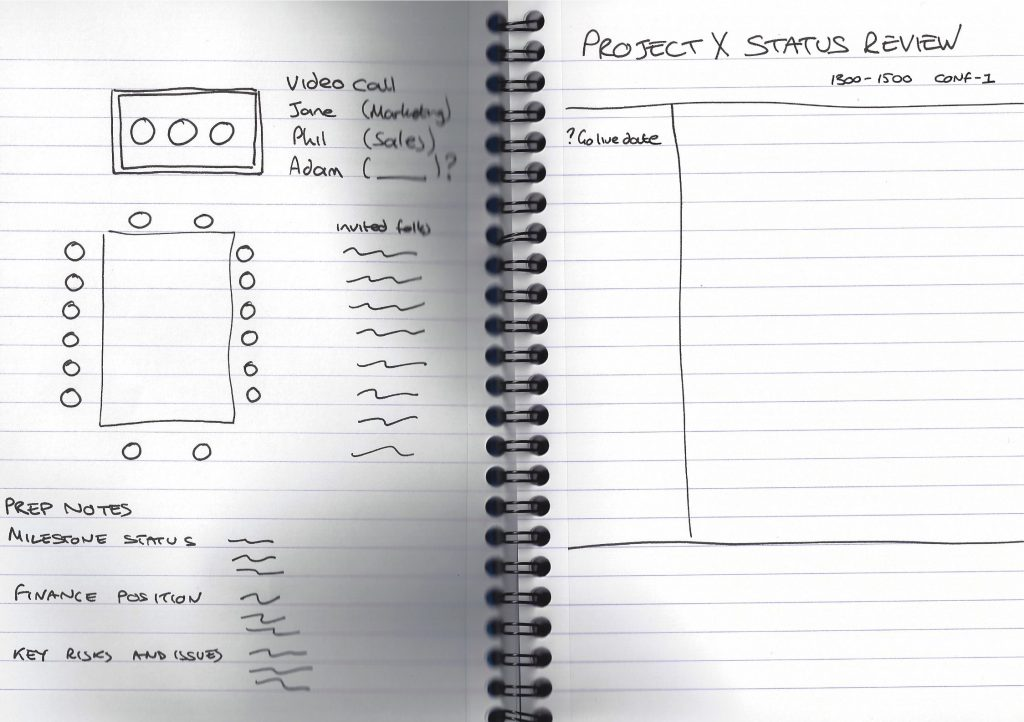 example meeting notes layout based on cornell technique for complex meeting