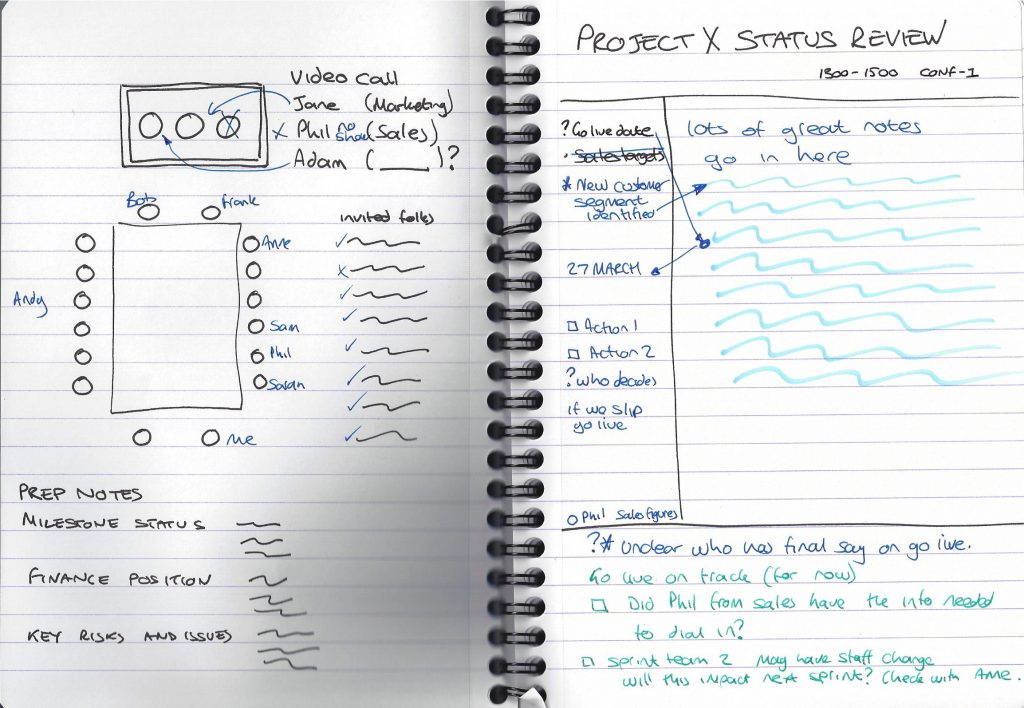 example meeting notes layout based on cornell technique for complex meeting with notes taken