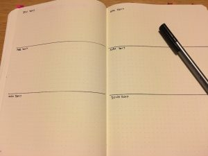 setting goals - a page layout broken into months as described in the text