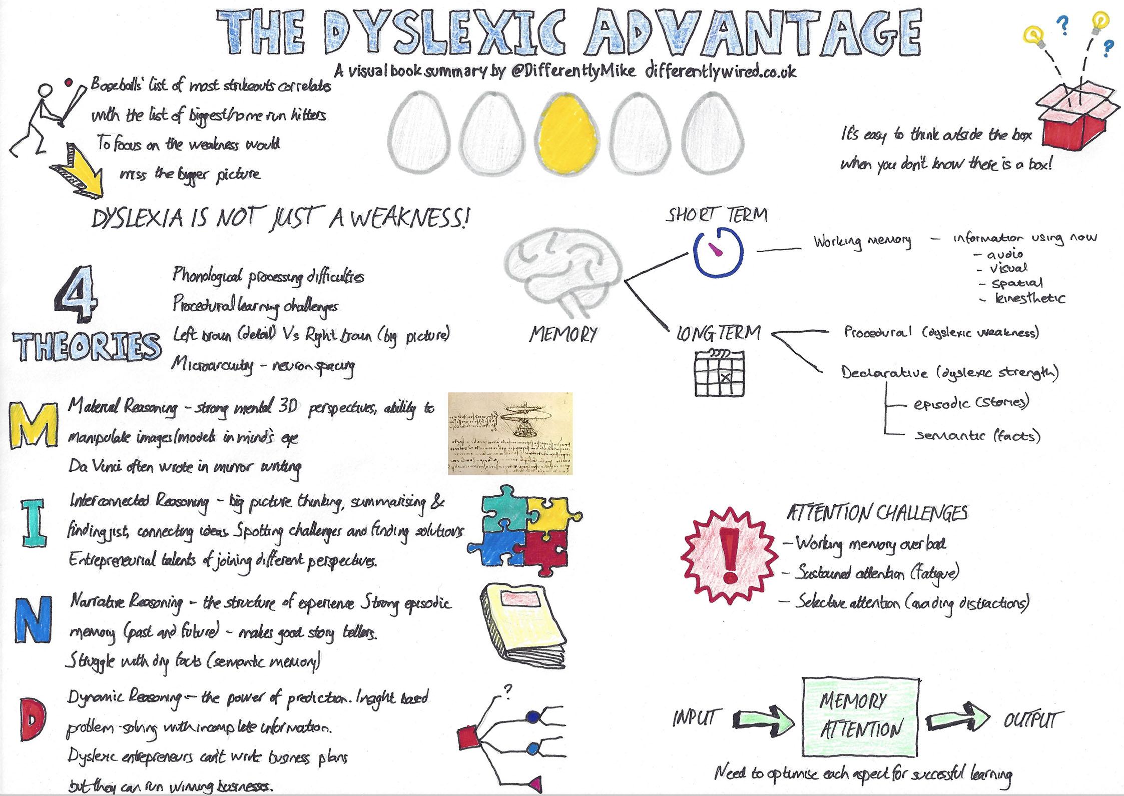 dyslexic advantage visual book summary ook summary sml
