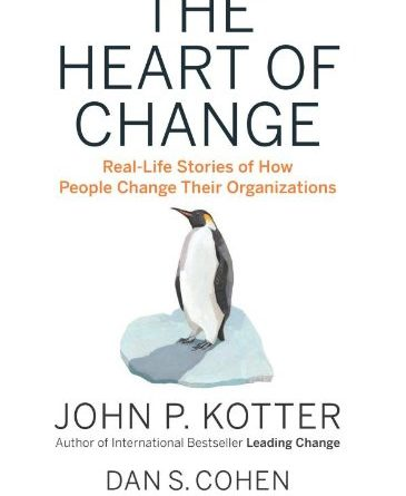 The Heart of Change book cover