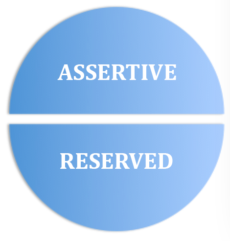 DISC assertive and reserved